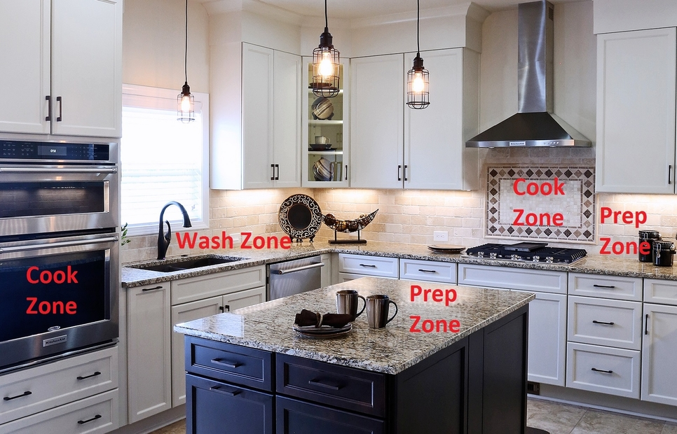 Kitchen Work Zones Large Image